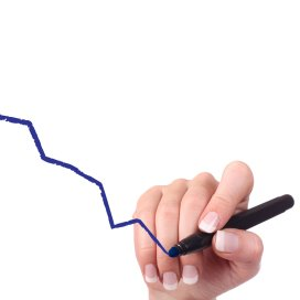 Aantal banen in de zorg fors afgenomen
