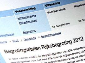 'PvdA stemt niet in met begroting VWS'