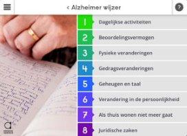 Alzheimer Nederland bezorgd over veiligheid thuis