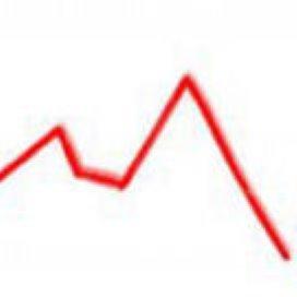 Zorgkantoren presteerden slechter in 2007
