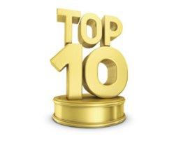 Top-10: Meestgelezen artikelen 2010