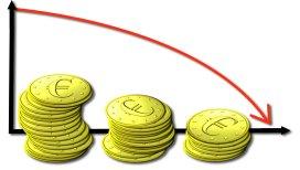 Kwaliteitscontract halveert kostengroei