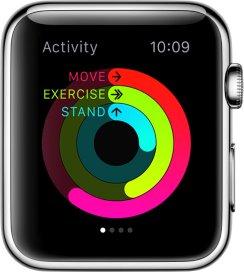 De Activity Rings